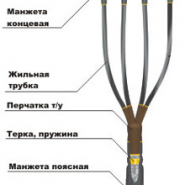 Муфта кабельная ПКВттп-4 х (35-50)-1  универс.