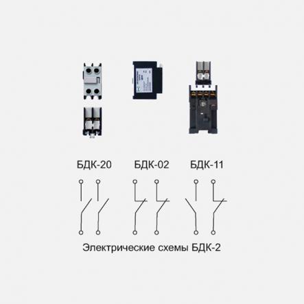 Блок дополнительных контактов Промфактор БДК-20(2НО) - 1
