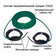 Система 20ТЛОЭ2-75  (1,5кВт) ENSTO