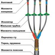 Муфта кабельная КНттп-4 х (150-240)-1 (након. универс.)