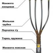 Муфта концевая КВттп-4 х (70-120)-1 (након. универс.) для брони